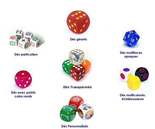 Plastics for Games Ltd, Plastic Dice, Counters and Boardgame Components design,  manufacture and supply.